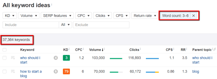 Ahrefs Long Tail Keyword Research