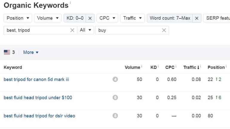 best tripod keywords