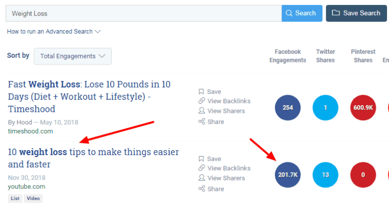 BuzzSumo List Post Blog Ideas
