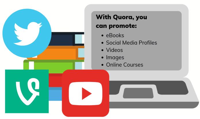 quora content types