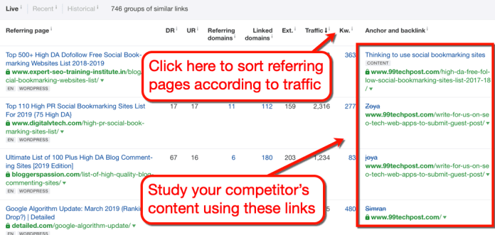Ahrefs Sort Referring Pages