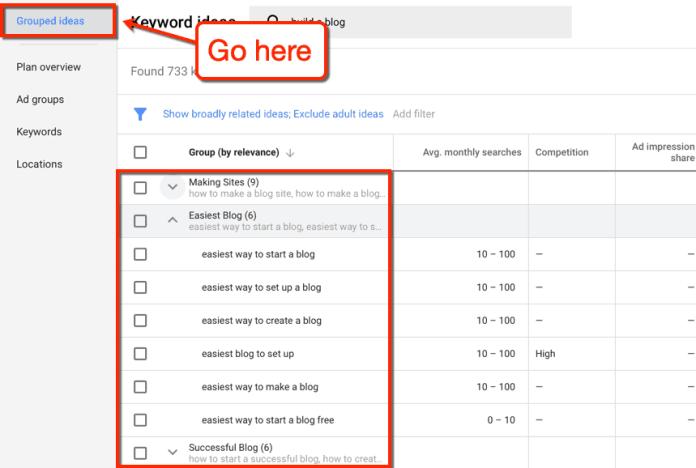 Keyword Planner Grouped Ideas