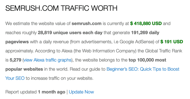 SiteWorthTraffic Domain Summary