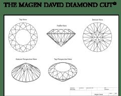 Magen David Schematics