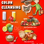 Full Body Cleanse at Home