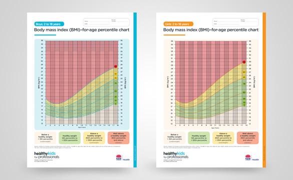 Paediatric BMI Percentile Calculator