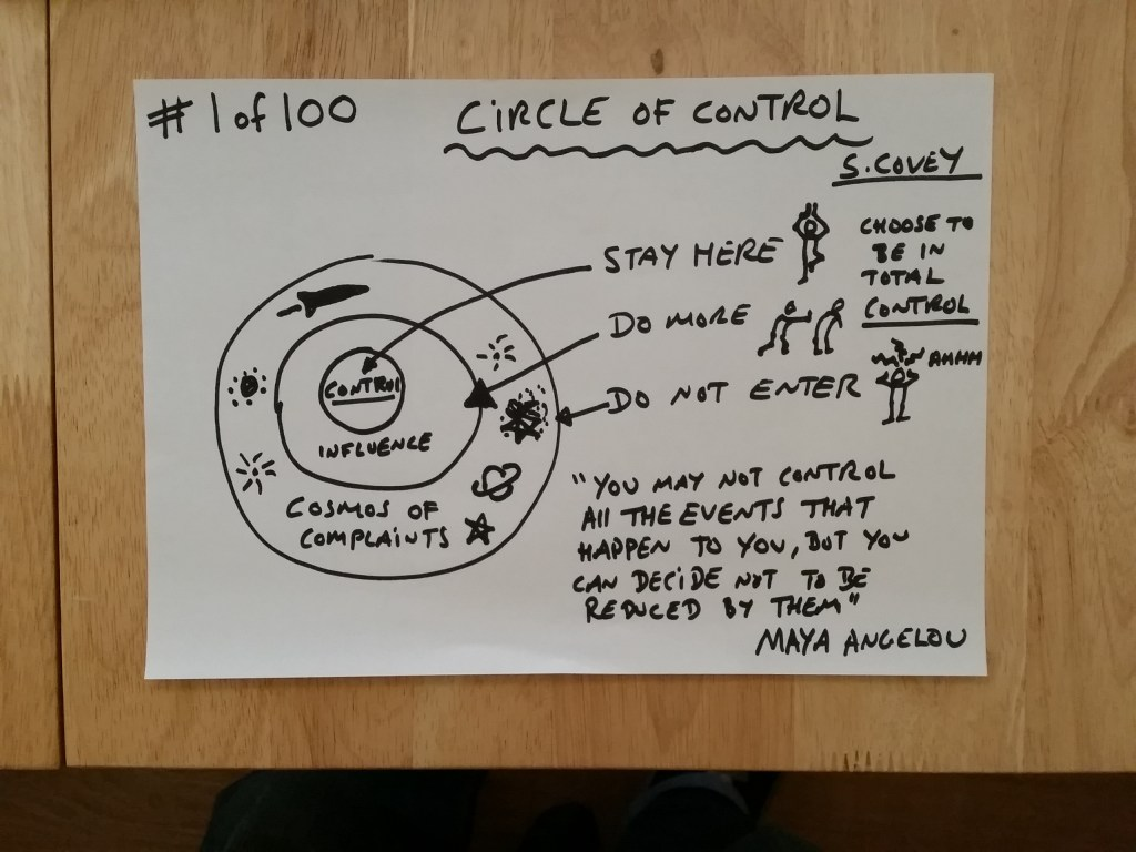 Circle of control - 100daysofpersonalimprovement