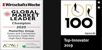 Global Market Leader 2020 - Top Innovator