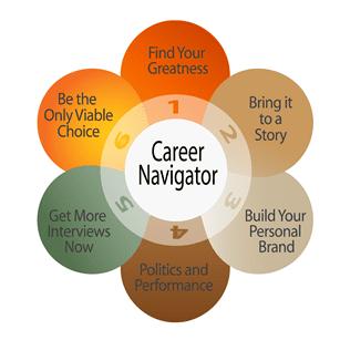 career navigator