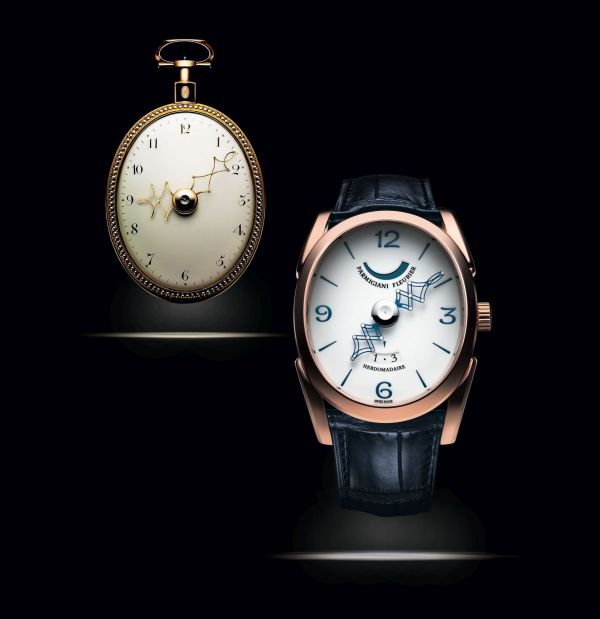 Oval Watch with Articulated Hands - Edouard and Maurice Sandoz Collection