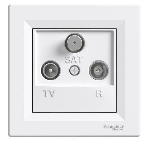 Розетка Schneider-Electric Asfora TV-R-SAT проходная (4 дБ) белая