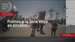 Macom Emotional Experience Volvo Ocean Race 1