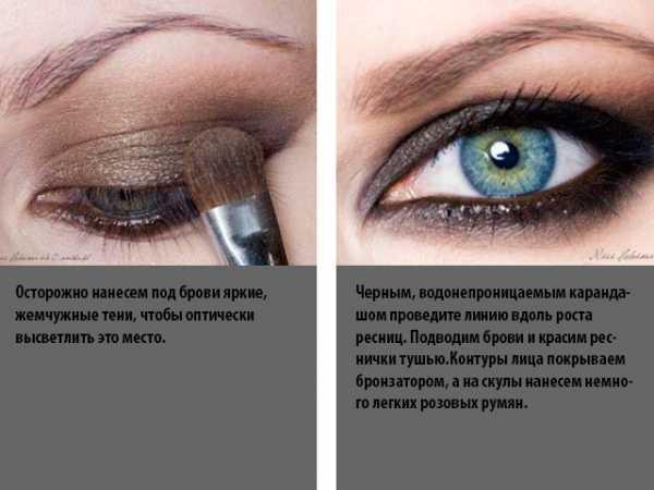 Фото как красиво накрасить глаза – Как правильно красить ...