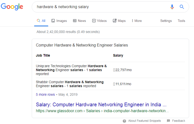 hardware and networing salary