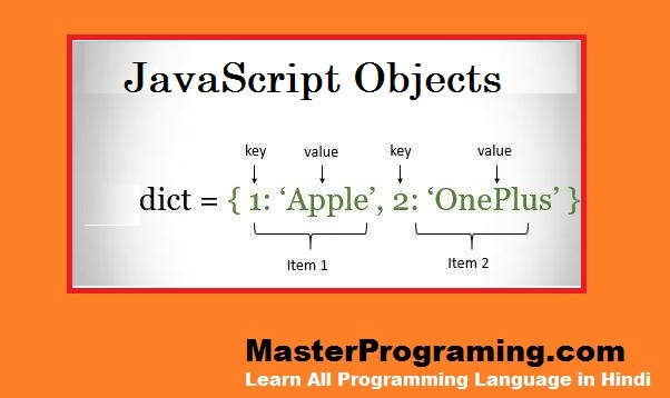 JavaScript Objects In Hindi