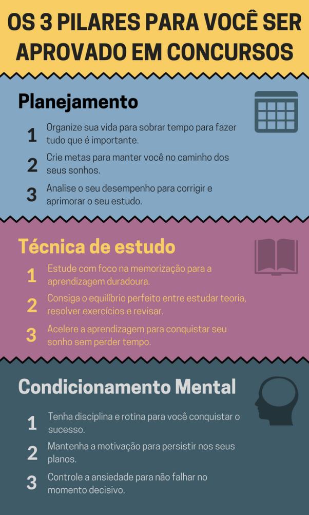 os pilares da aprovacao planejamento tecnica de estudo condicionamento mental