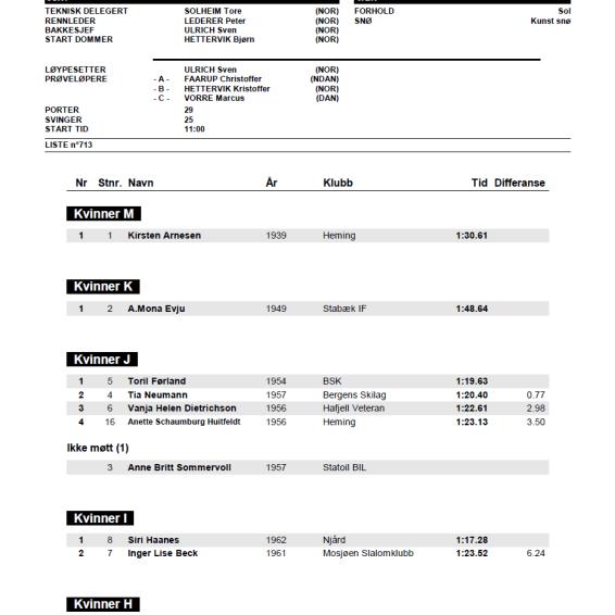 VeteranNM 2013 Resultater Super-G Damer s 1