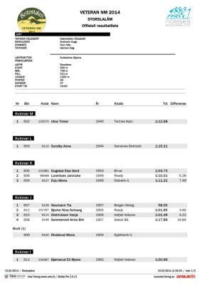 VeteranNM 2014 Storslalåm offisielt resultat side 1