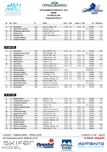 Alpinveteranene NM 2015 Omgangsanalyse omgang 2 menn storslalåm side 2