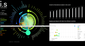 Generation Next: six promising data visualization applications introduced in Show Me the Data