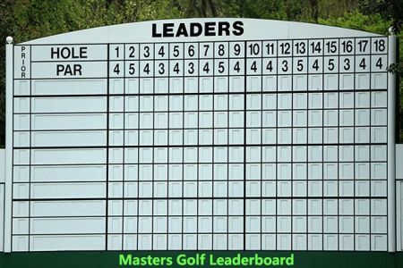 Top 5 Best Website For The Masters Golf Live Leaderboard 2021