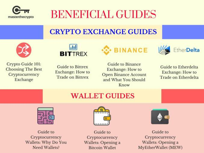 Crypto Beginners Guide, 5 Things Crypto Newbies Should Know, should know, crypto, guide