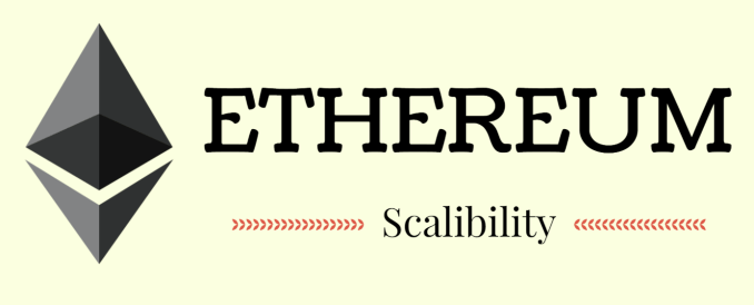 ethereum's scalability solution, Ethereum, sharding, Ethereum sharding, scalability