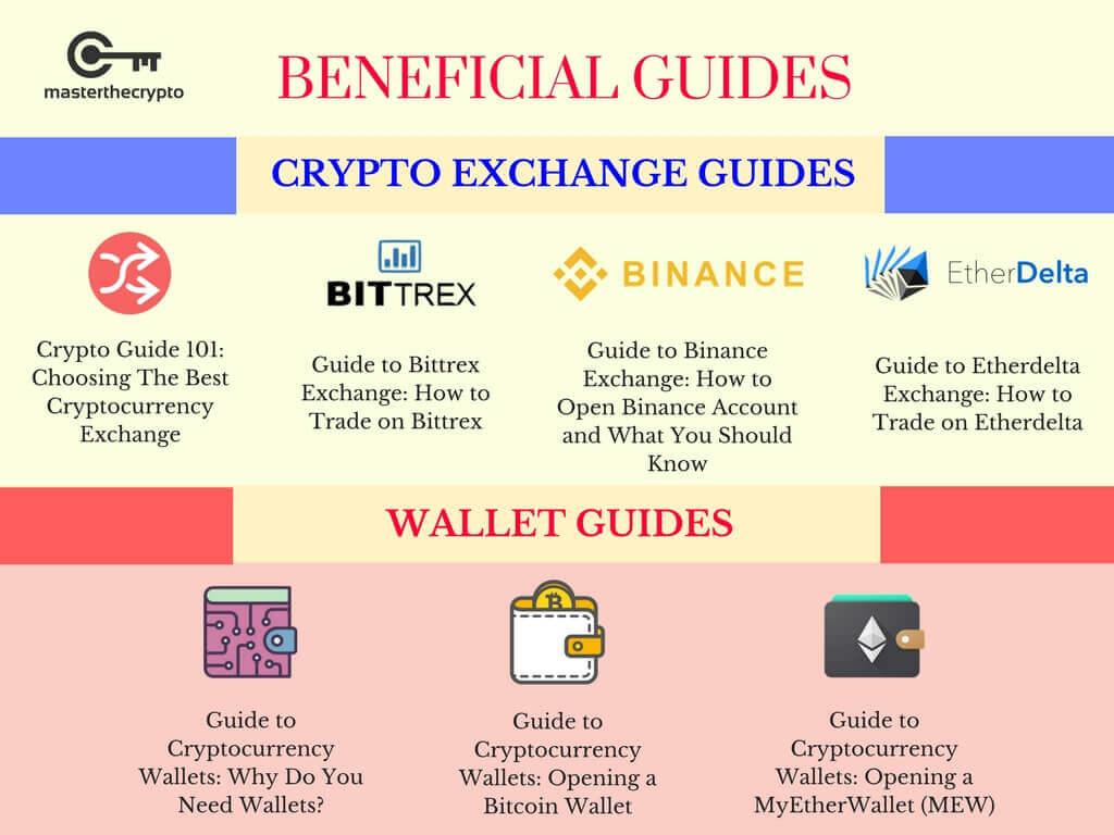 Blockchain, blockchain technology, major industries, Blockchain Technology is Changing, 3 Major Industries