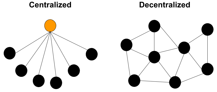 consensus mechanism, consensus algorithm, what is consensus mechanism, guide to consensus algorithm, consensus
