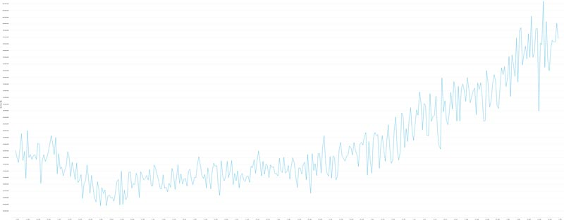 all-time-bitcoin-hash-rate-graph