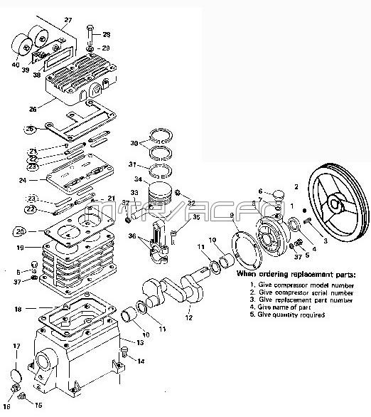 Replacement Parts For Sanborn Air Compressor