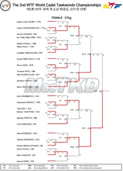 05_Result_Match_List_F-37kg_20150826