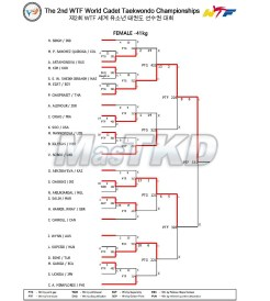 07_Result_Match_List_F-41kg_20150824-