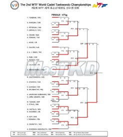 11_Result_Match_List_F-47kg_20150824-