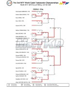 15_Result_Match_List_F-55kg_20150825-