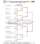 17_Result_Match_List_F-59kg_20150825-