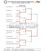 17_Result_Match_List_F-59kg_20150825-