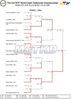 19_Result_Match_List_Fo59kg_20150826