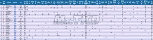 F-49_Octubre_WTF-Olympic-Ranking