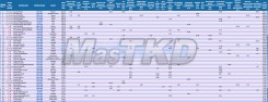 M-68_WTF-Olympic-Ranking_July