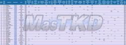 F-67a_WTF-Olympic-Ranking_Taekwondo_AGO