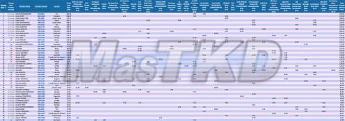 M-80a_WTF-Olympic-Ranking_Taekwondo_AGO