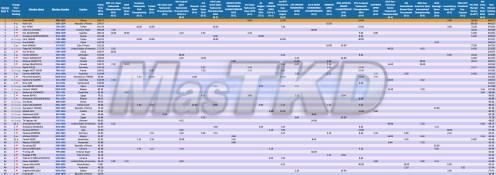 wtf_olympic-ranking_f-67_sep