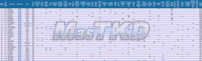 wtf_olympic-ranking_mo80_nov