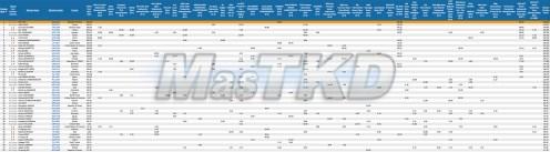 WTFolympicRanking-JANUARY_F-67