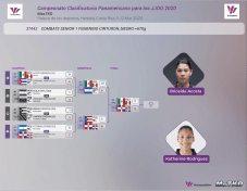 +67_Pan-Am-Qualification-Tournament-for-Tokyo-2020-Olympic-Games