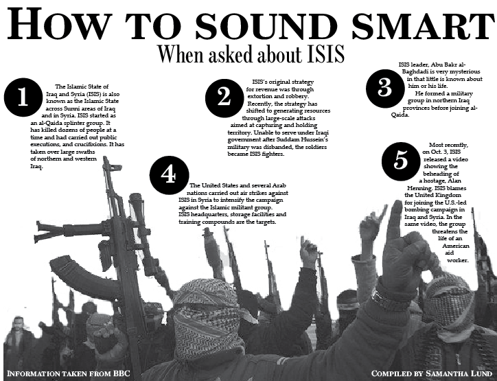 How to sound smart about ISIS