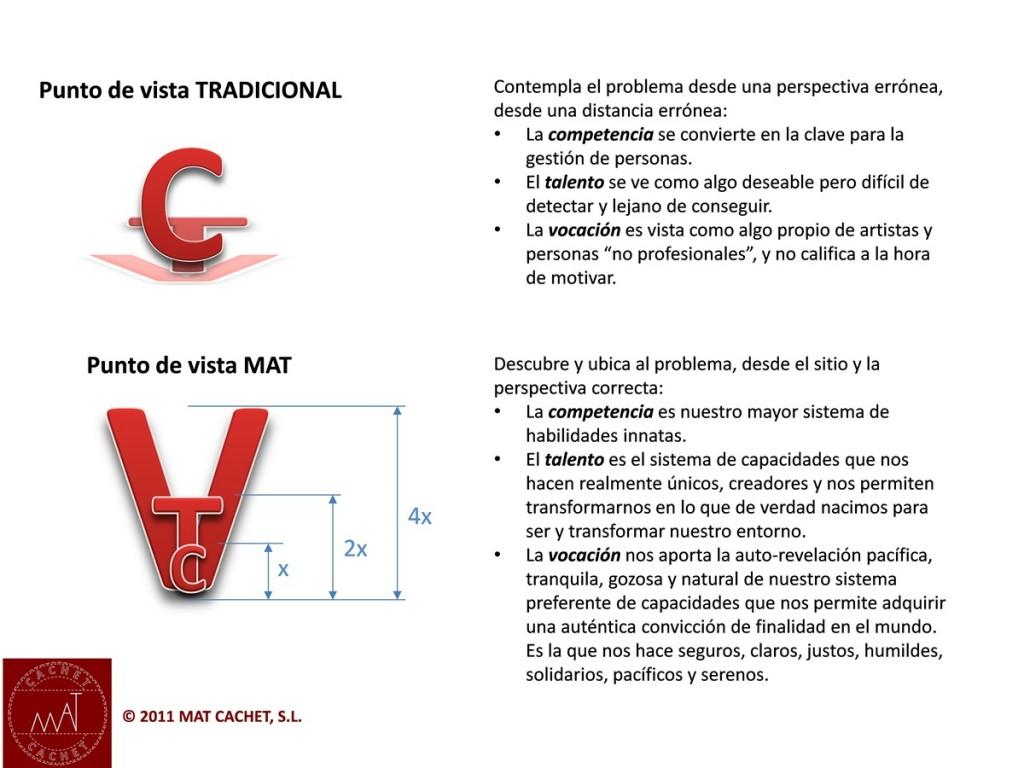 Competencia, talento y Vocación definidos por el MAT