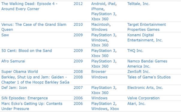 Lista de juegos con protagonistas negros