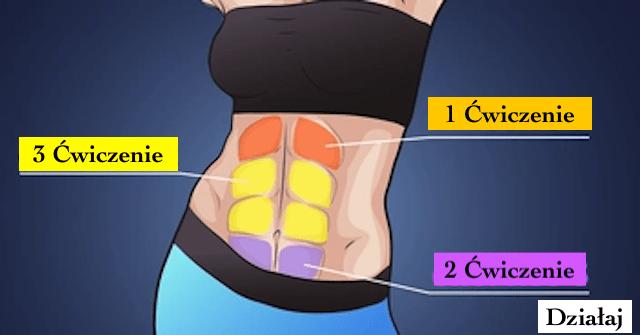 5 Prostych ćwiczeń wzmacniających wszystkie mięśnie